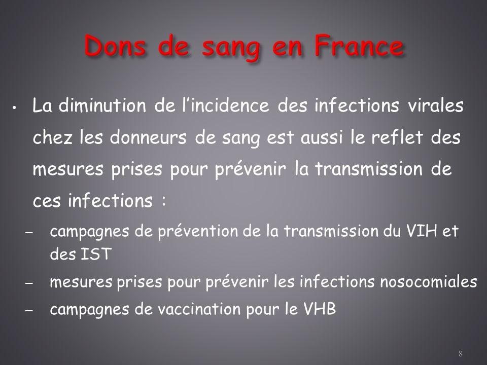 Contrôle sécurité transfusionnelle : 1986 tests VIH dans les CTS, grandes villes puis : sélection des donneurs par questionnaire recherche autres agents : VHB VHC syphilis 19