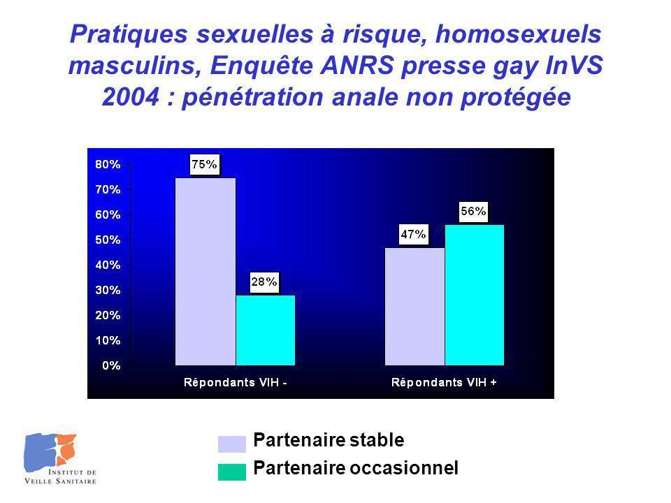 Pratiques sexuelles à risque, homosexuels masculins, Enquête ANRS presse gay InVS 2004 : pénétration anale non protégée Partenaire stable Partenaire o