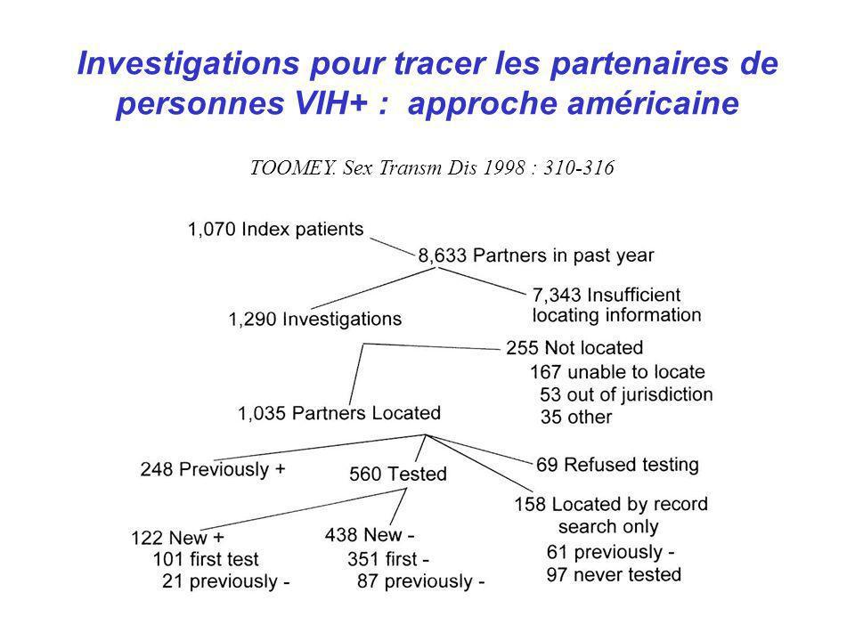 Investigations pour tracer les partenaires de personnes VIH+ : approche américaine TOOMEY. Sex Transm Dis 1998 : 310-316