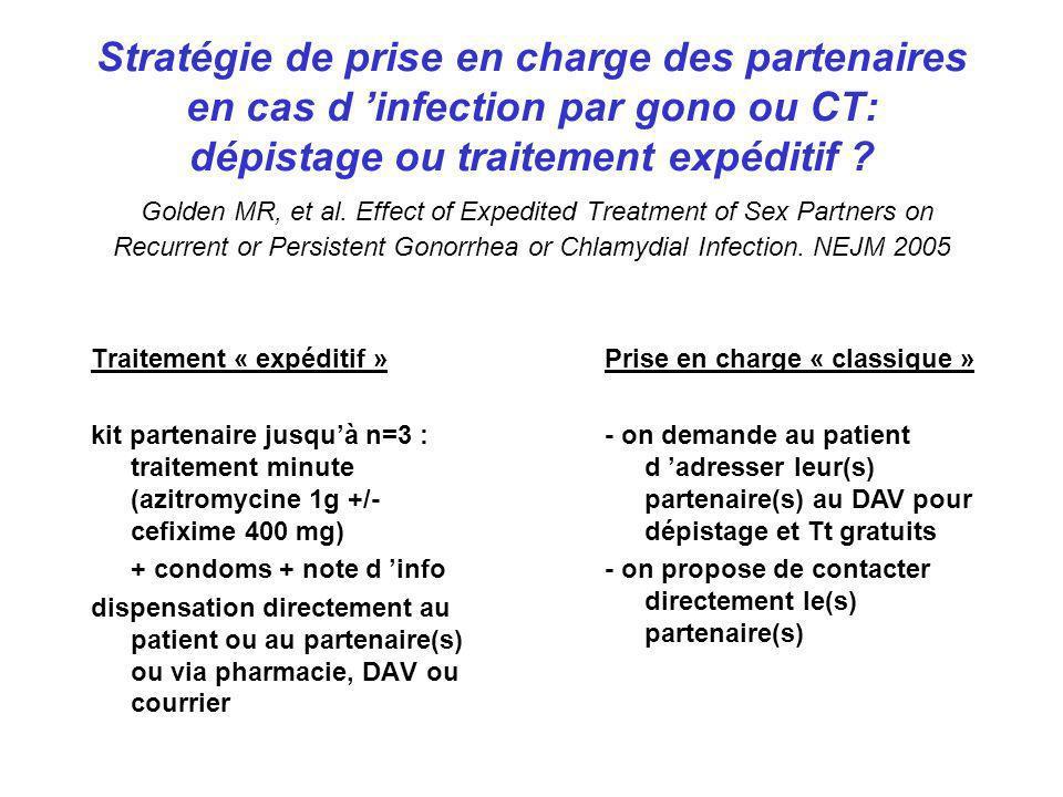 Stratégie de prise en charge des partenaires en cas d infection par gono ou CT: dépistage ou traitement expéditif ? Golden MR, et al. Effect of Expedi