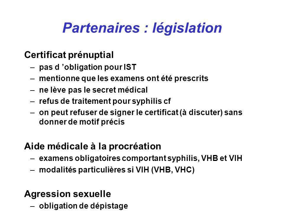 Enquête de pratiques en France 1) pour les patients qui ont un partenaire principal D après Warszawski et al BEH 2005