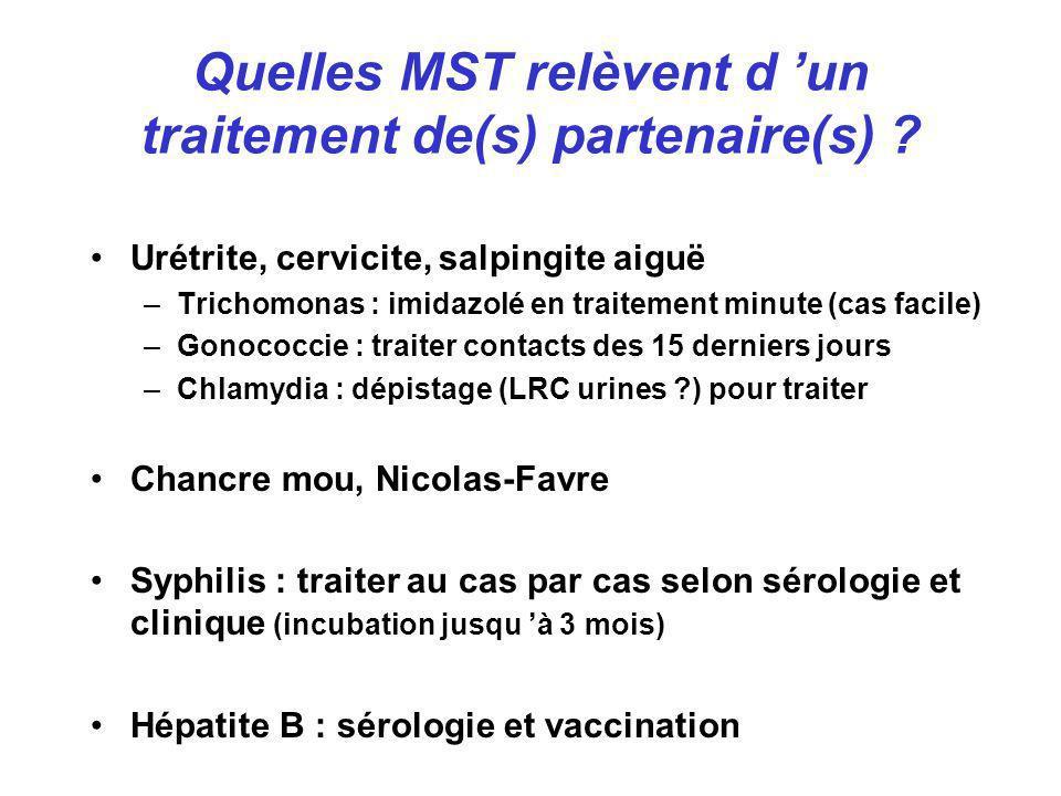 Partage du secret avec le conjoint (4 hôpitaux IDF, Lemly et al, AIDS Care 2006)
