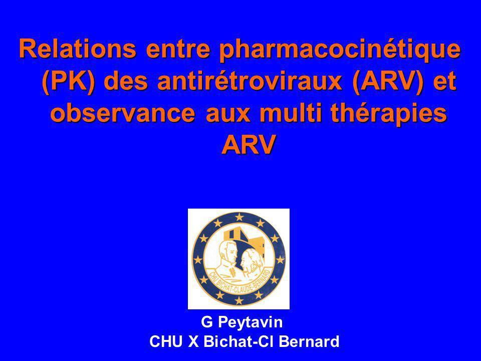 Relations entre pharmacocinétique (PK) des antirétroviraux (ARV) et observance aux multi thérapies ARV G Peytavin CHU X Bichat-Cl Bernard