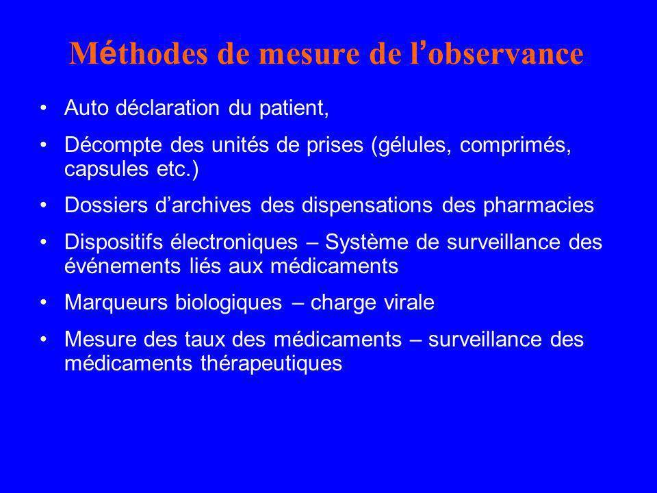 M é thodes de mesure de l observance Auto déclaration du patient, Décompte des unités de prises (gélules, comprimés, capsules etc.) Dossiers darchives