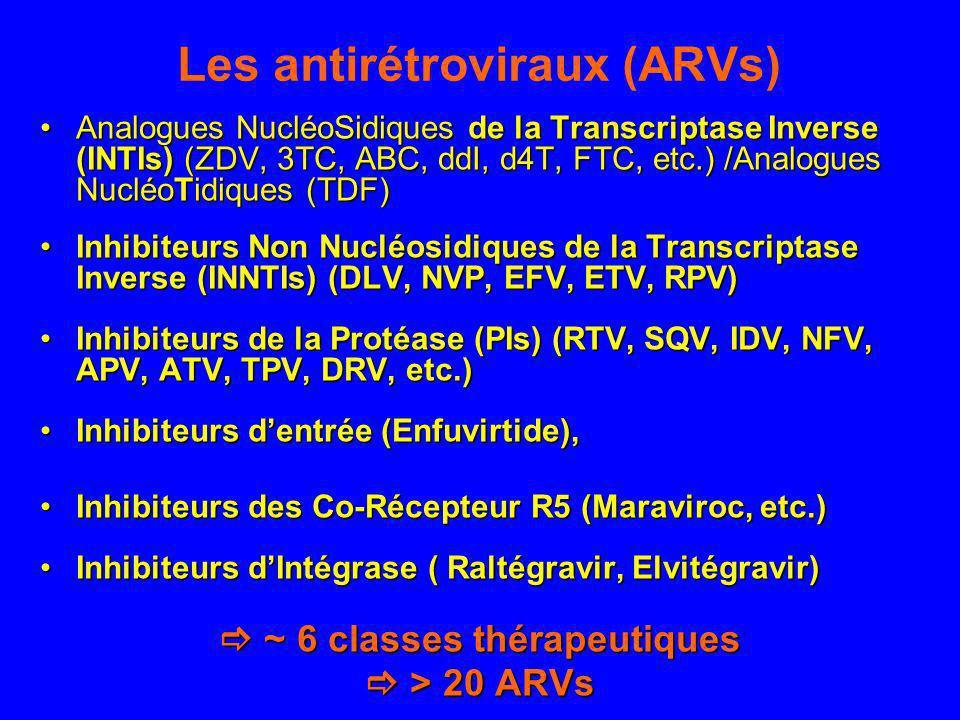 Les antirétroviraux (ARVs) Analogues NucléoSidiques de la Transcriptase Inverse (INTIs) (ZDV, 3TC, ABC, ddI, d4T, FTC, etc.) /Analogues NucléoTidiques