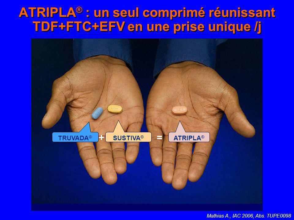 ATRIPLA ® : un seul comprimé réunissant TDF+FTC+EFV en une prise unique /j Mathias A., IAC 2006, Abs. TUPE0098 TRUVADA ® SUSTIVA ® ATRIPLA ® +=