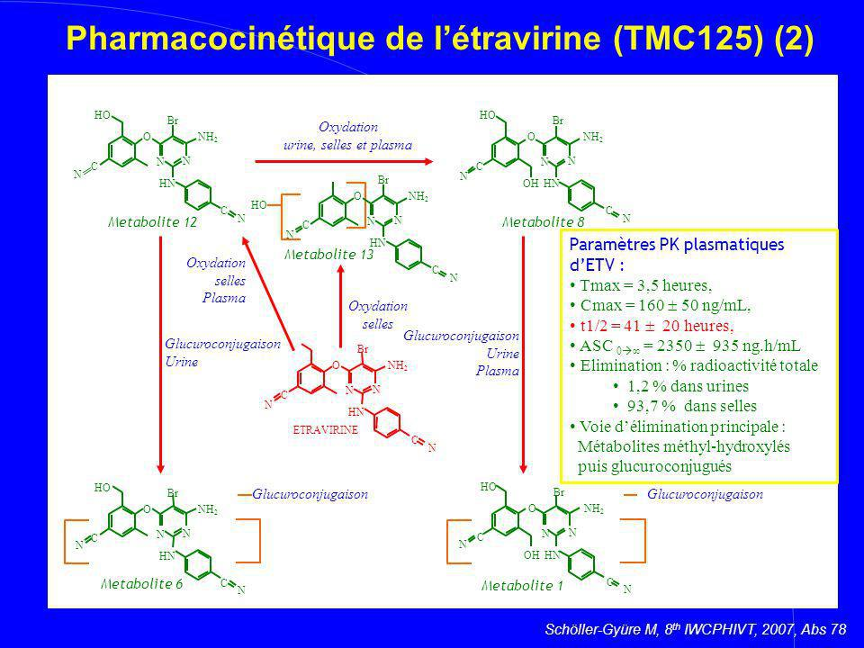 Pharmacocinétique de létravirine (TMC125) (2) Schöller-Gyüre M, 8 th IWCPHIVT, 2007, Abs 78