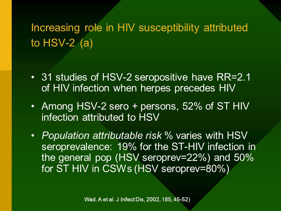 Wad. A et al. J Infect Dis, 2002, 185, 45-52) Increasing role in HIV susceptibility attributed to HSV-2 (a) 31 studies of HSV-2 seropositive have RR=2