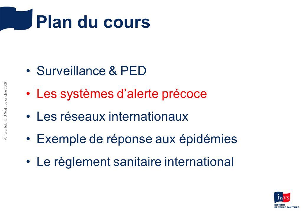 A. Tarantola, DIU Méd trop octobre 2009 Plan du cours Surveillance & PED Les systèmes dalerte précoce Les réseaux internationaux Exemple de réponse au