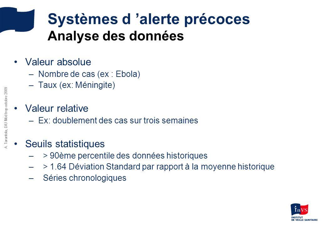 A. Tarantola, DIU Méd trop octobre 2009 Systèmes d alerte précoces Analyse des données Valeur absolue –Nombre de cas (ex : Ebola) –Taux (ex: Méningite