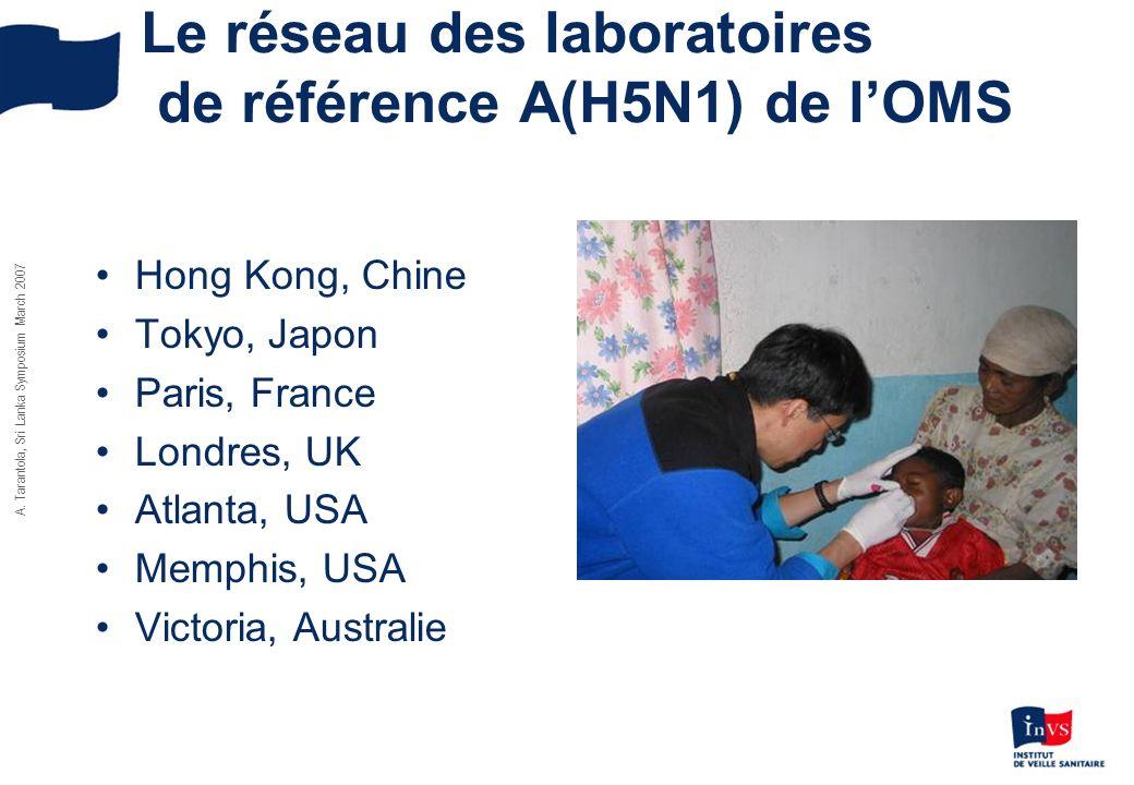 A. Tarantola, Sri Lanka Symposium March 2007 Le réseau des laboratoires de référence A(H5N1) de lOMS Hong Kong, Chine Tokyo, Japon Paris, France Londr