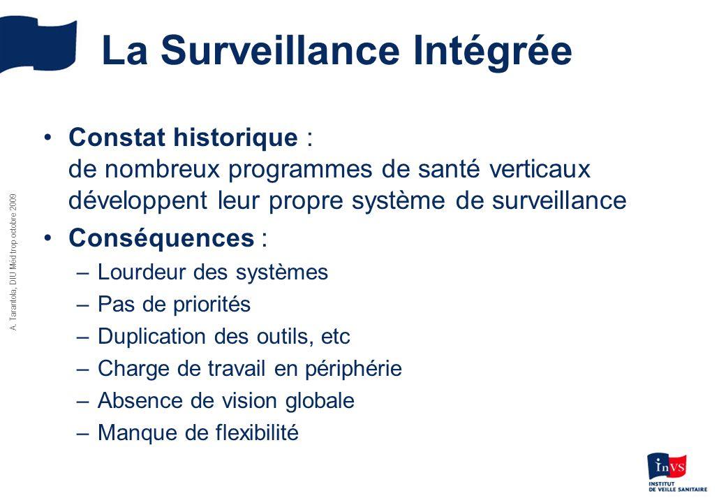 A. Tarantola, DIU Méd trop octobre 2009 La Surveillance Intégrée Constat historique : de nombreux programmes de santé verticaux développent leur propr