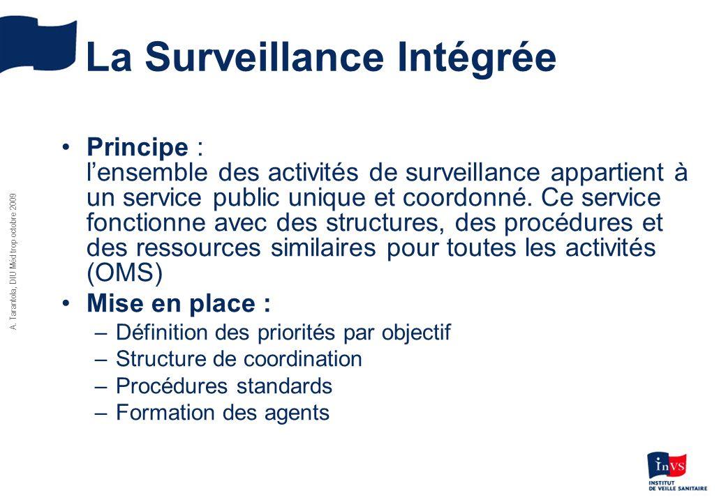 A. Tarantola, DIU Méd trop octobre 2009 La Surveillance Intégrée Principe : lensemble des activités de surveillance appartient à un service public uni