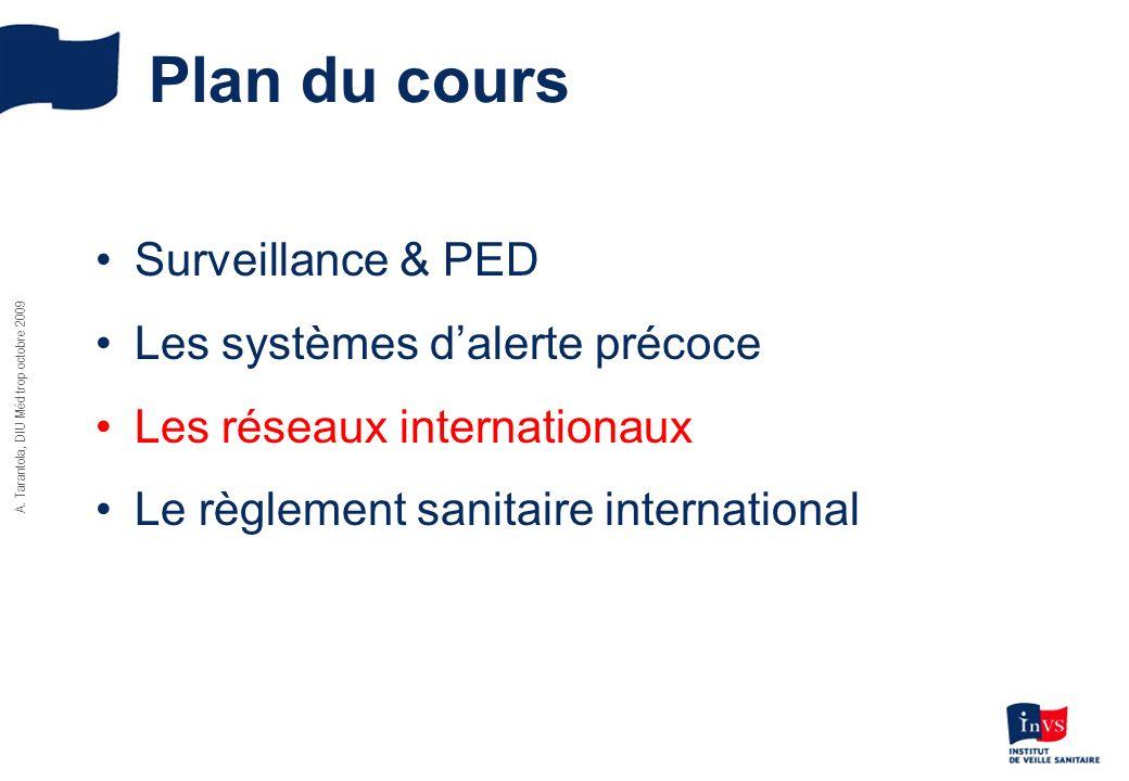 Plan du cours Surveillance & PED Les systèmes dalerte précoce Les réseaux internationaux Le règlement sanitaire international