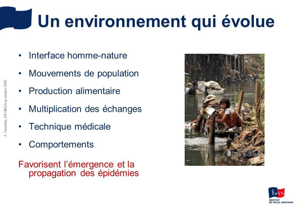 A. Tarantola, DIU Méd trop octobre 2009 Un environnement qui évolue Interface homme-nature Mouvements de population Production alimentaire Multiplicat
