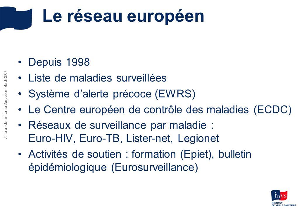 Le réseau européen Depuis 1998 Liste de maladies surveillées Système dalerte précoce (EWRS) Le Centre européen de contrôle des maladies (ECDC) Réseaux