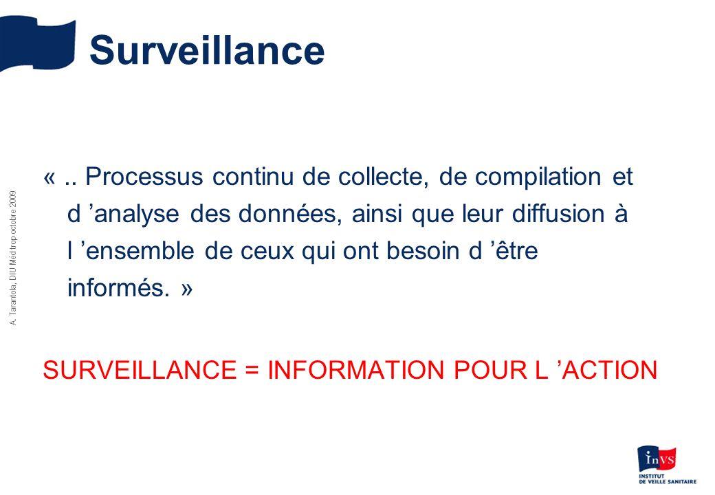 A. Tarantola, DIU Méd trop octobre 2009 Surveillance «.. Processus continu de collecte, de compilation et d analyse des données, ainsi que leur diffus