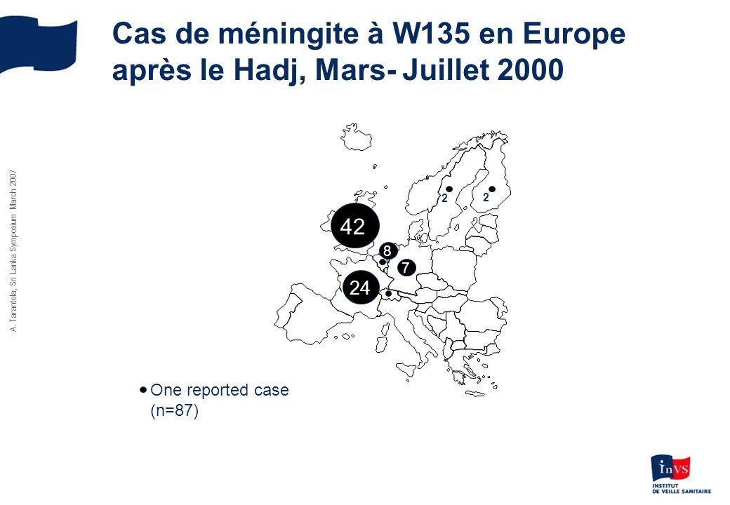 A. Tarantola, Sri Lanka Symposium March 2007 42 8 2 24 7 2 Cas de méningite à W135 en Europe après le Hadj, Mars- Juillet 2000 One reported case (n=87