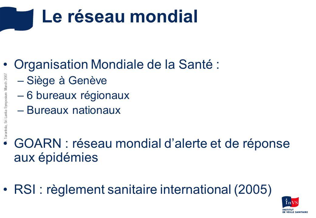 Le réseau mondial Organisation Mondiale de la Santé : –Siège à Genève –6 bureaux régionaux –Bureaux nationaux GOARN : réseau mondial dalerte et de rép