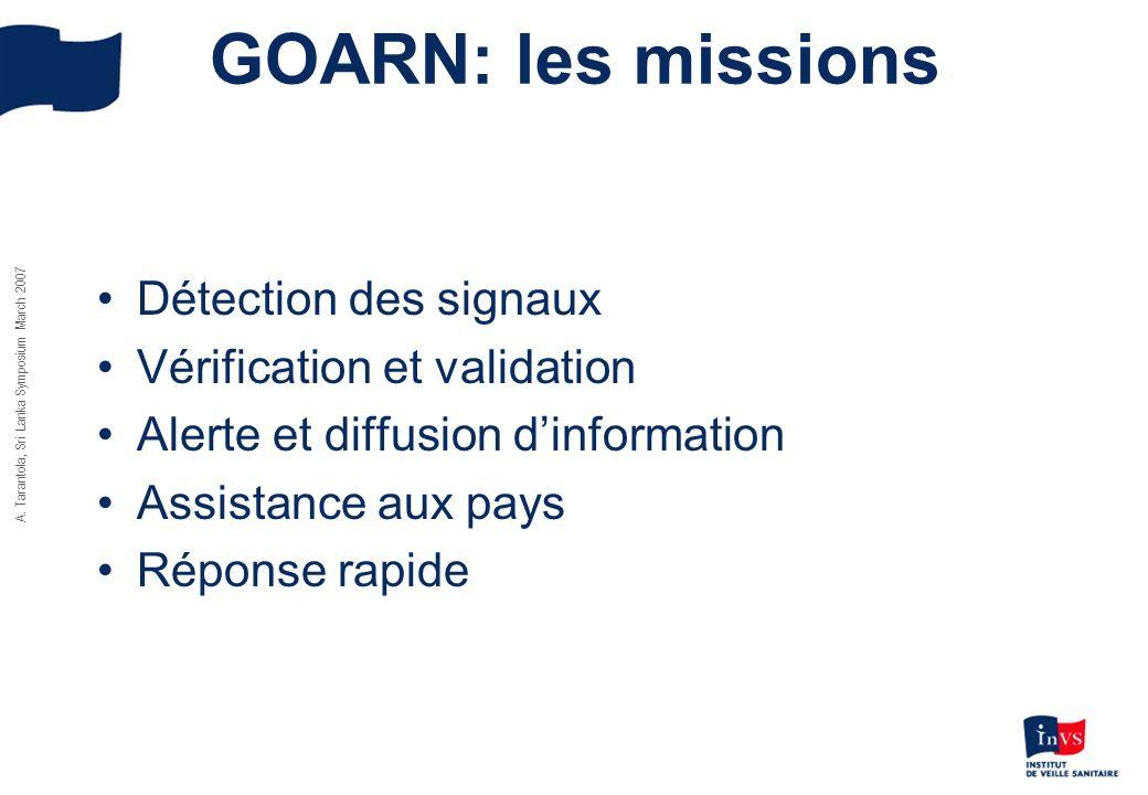 A. Tarantola, Sri Lanka Symposium March 2007 GOARN: les missions Détection des signaux Vérification et validation Alerte et diffusion dinformation Ass