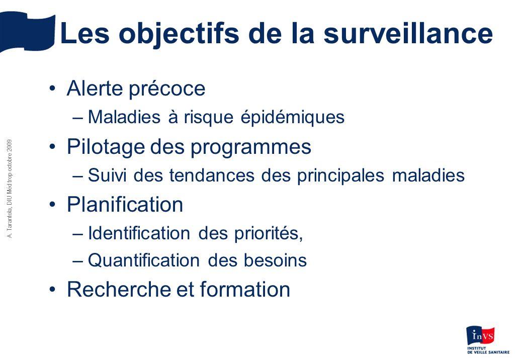 A. Tarantola, DIU Méd trop octobre 2009 Les objectifs de la surveillance Alerte précoce –Maladies à risque épidémiques Pilotage des programmes –Suivi