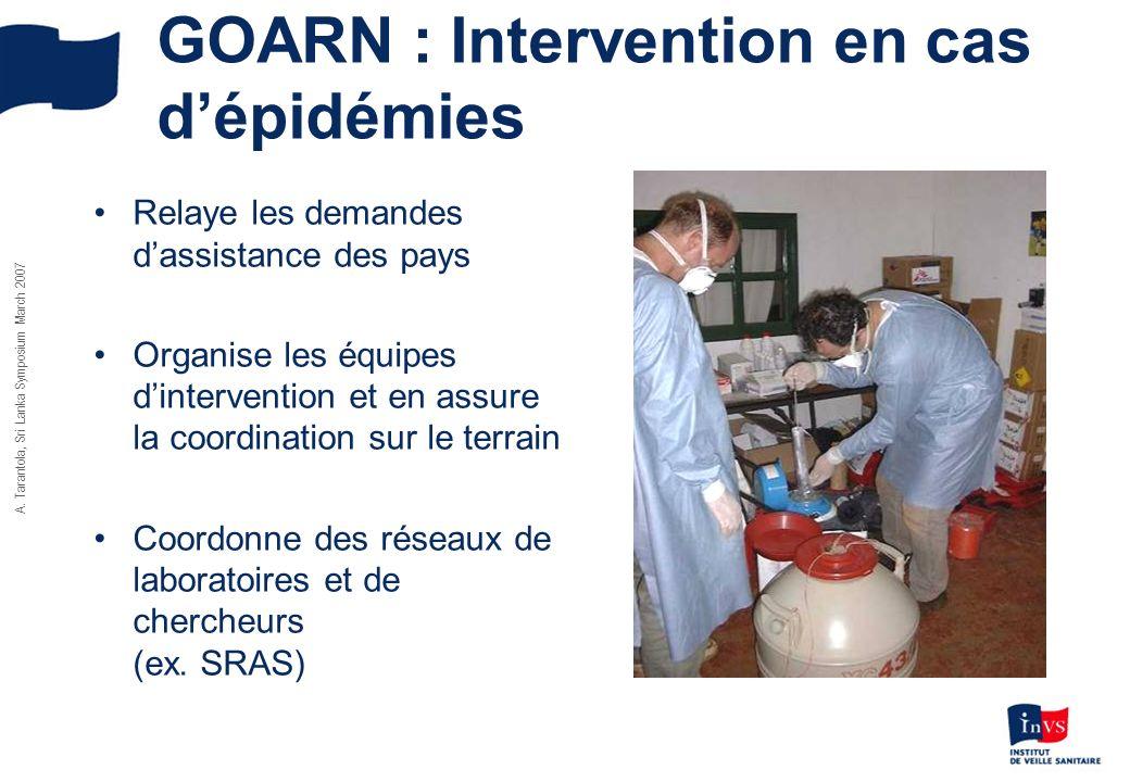 GOARN : Intervention en cas dépidémies Relaye les demandes dassistance des pays Organise les équipes dintervention et en assure la coordination sur le
