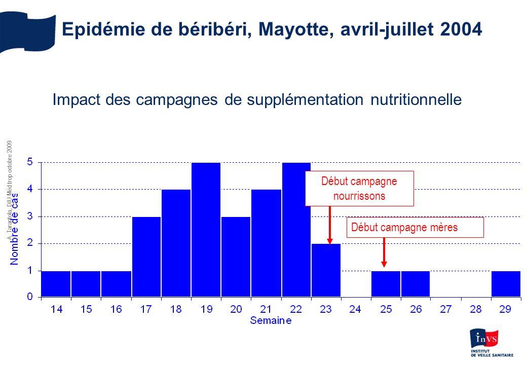 A. Tarantola, DIU Méd trop octobre 2009 Epidémie de béribéri, Mayotte, avril-juillet 2004 Impact des campagnes de supplémentation nutritionnelle Début