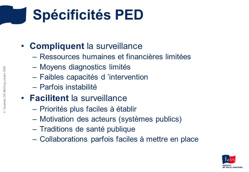 A. Tarantola, DIU Méd trop octobre 2009 Spécificités PED Compliquent la surveillance –Ressources humaines et financières limitées –Moyens diagnostics
