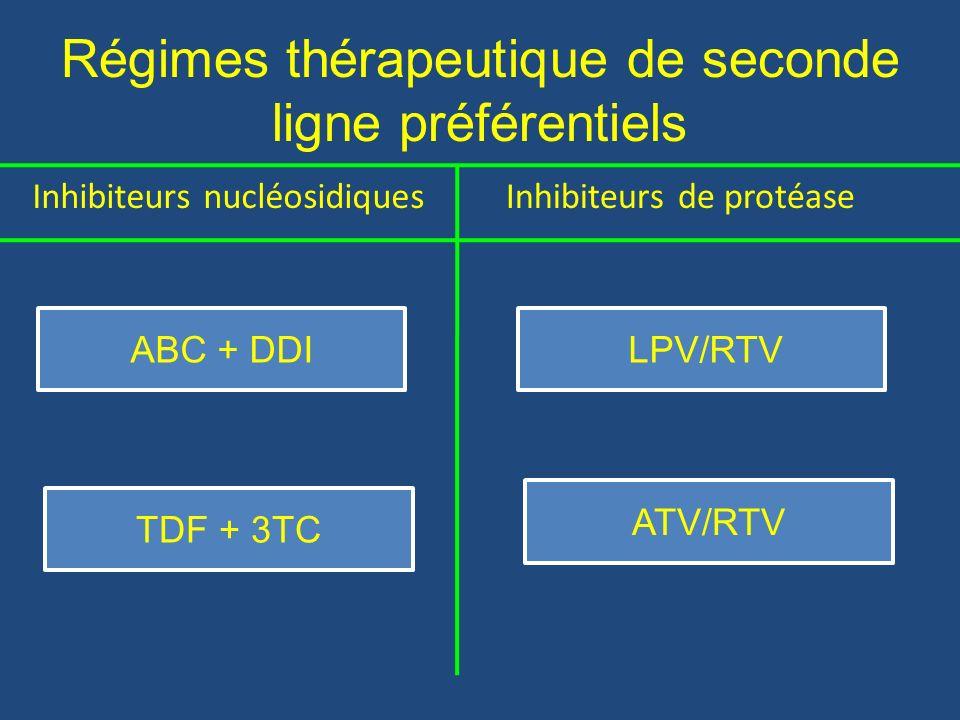 Régimes thérapeutique de seconde ligne préférentiels Inhibiteurs nucléosidiques Inhibiteurs de protéase ABC + DDI TDF + 3TC LPV/RTV ATV/RTV