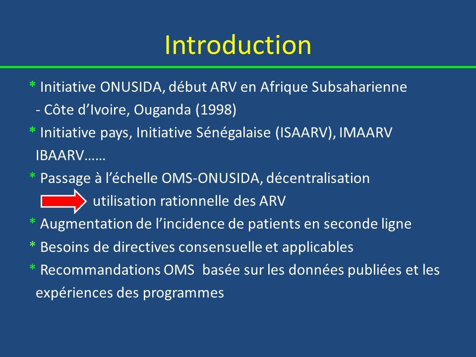 Introduction * Initiative ONUSIDA, début ARV en Afrique Subsaharienne - Côte dIvoire, Ouganda (1998) * Initiative pays, Initiative Sénégalaise (ISAARV
