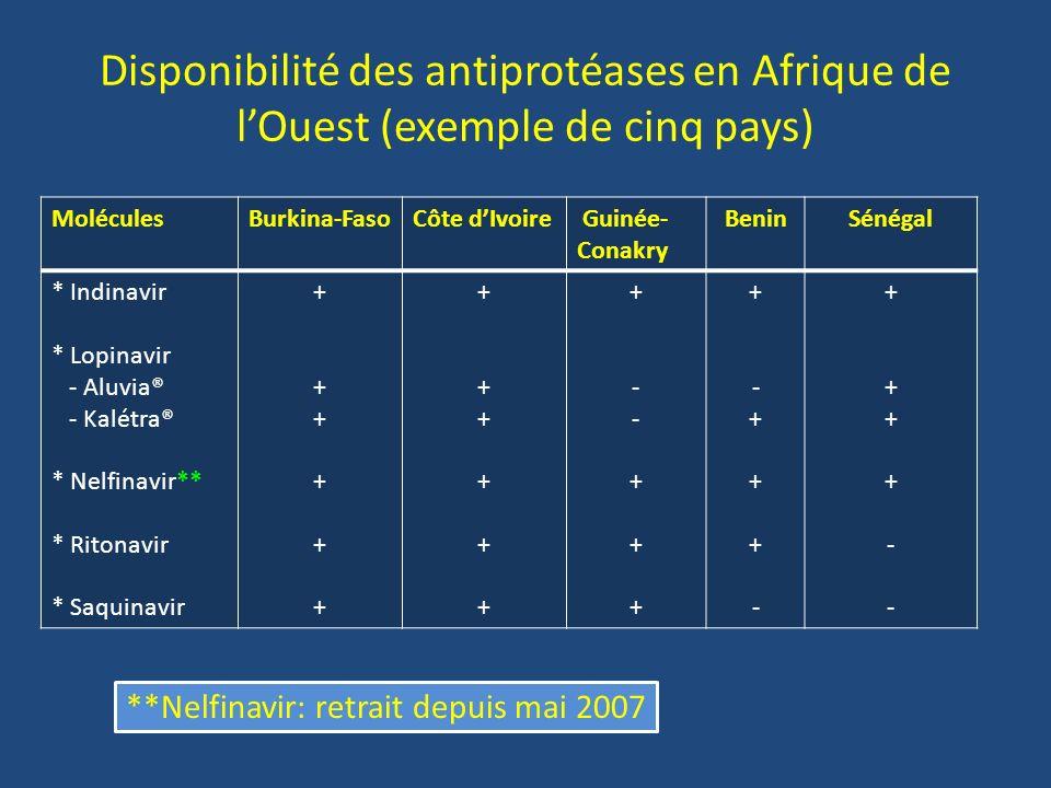 Disponibilité des antiprotéases en Afrique de lOuest (exemple de cinq pays) MoléculesBurkina-FasoCôte dIvoire Guinée- Conakry BeninSénégal * Indinavir