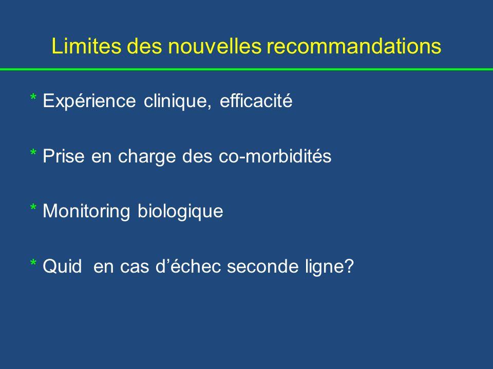 Limites des nouvelles recommandations * Expérience clinique, efficacité * Prise en charge des co-morbidités * Monitoring biologique * Quid en cas déch