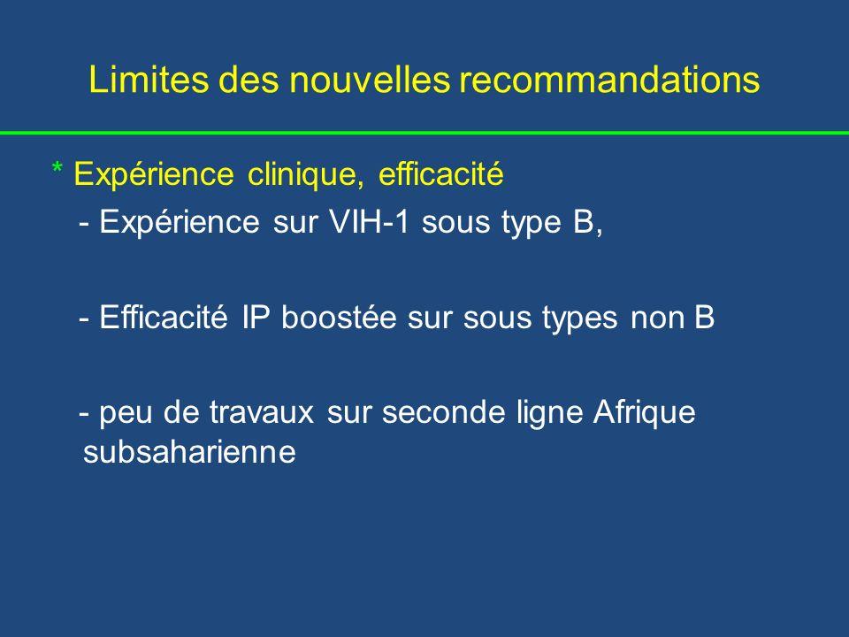 Limites des nouvelles recommandations * Expérience clinique, efficacité - Expérience sur VIH-1 sous type B, - Efficacité IP boostée sur sous types non