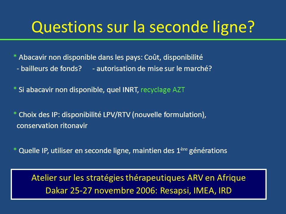 Questions sur la seconde ligne? * Abacavir non disponible dans les pays: Coût, disponibilité - bailleurs de fonds? - autorisation de mise sur le march
