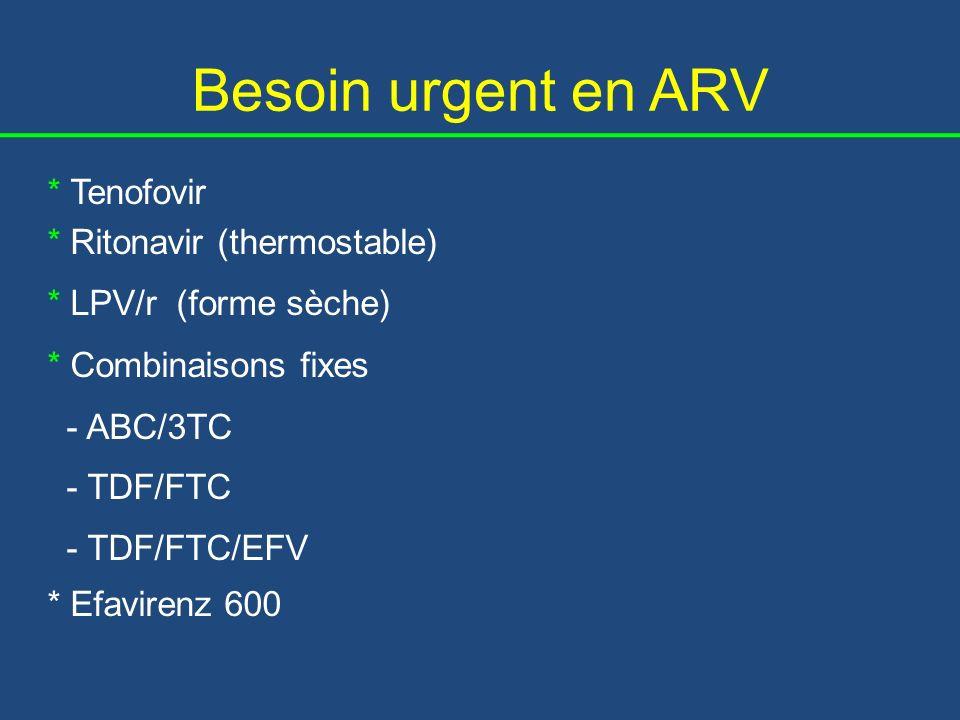 Besoin urgent en ARV * Tenofovir * Ritonavir (thermostable) * LPV/r (forme sèche) * Combinaisons fixes - ABC/3TC - TDF/FTC - TDF/FTC/EFV * Efavirenz 6