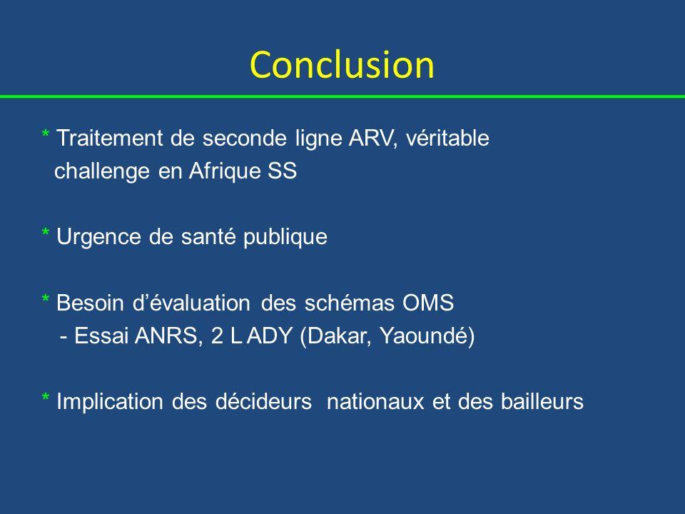 Conclusion * Traitement de seconde ligne ARV, véritable challenge en Afrique SS * Urgence de santé publique * Besoin dévaluation des schémas OMS - Ess