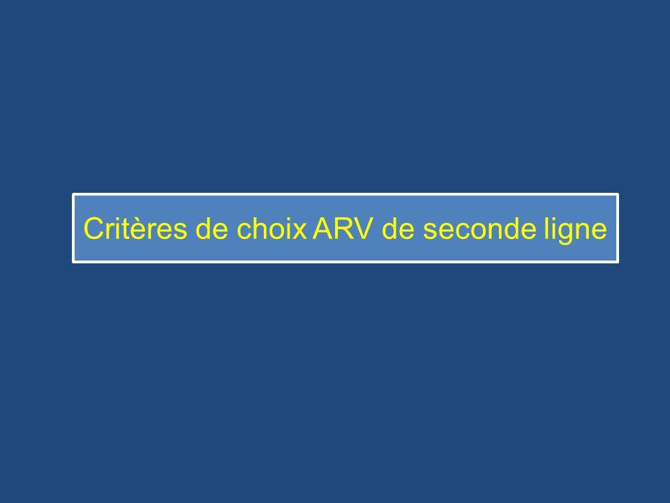 Critères de choix ARV de seconde ligne