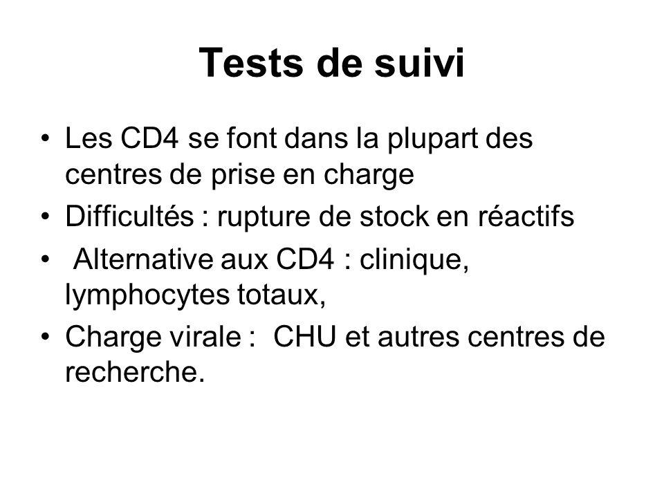 Tests de suivi Les CD4 se font dans la plupart des centres de prise en charge Difficultés : rupture de stock en réactifs Alternative aux CD4 : cliniqu