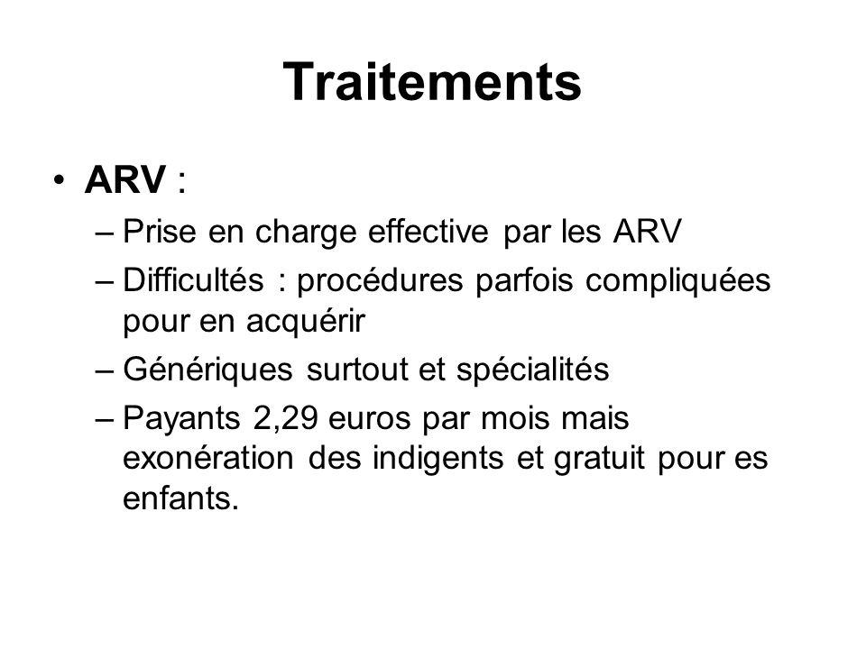 Traitements ARV : –Prise en charge effective par les ARV –Difficultés : procédures parfois compliquées pour en acquérir –Génériques surtout et spécial