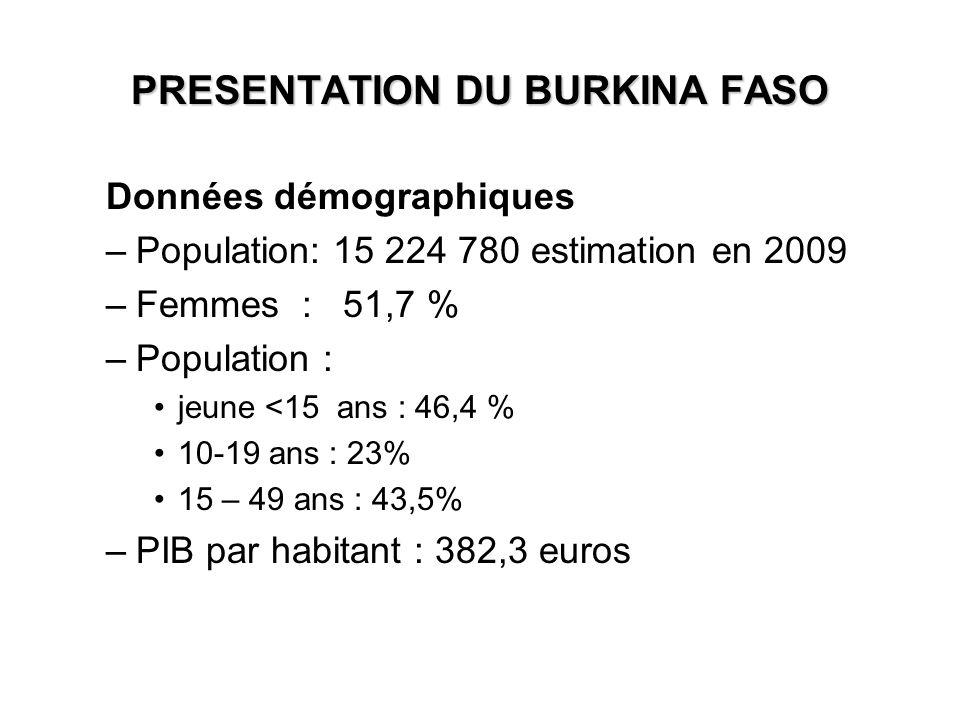 PRESENTATION DU BURKINA FASO Données démographiques –Population: 15 224 780 estimation en 2009 –Femmes : 51,7 % –Population : jeune <15 ans : 46,4 % 1