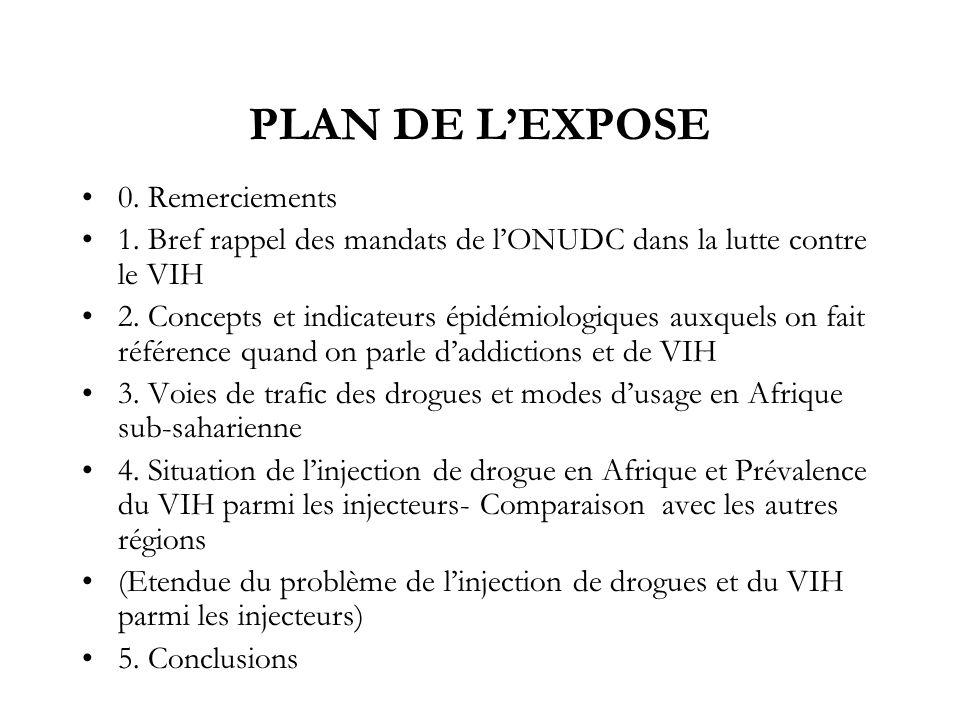 PLAN DE LEXPOSE 0.Remerciements 1.