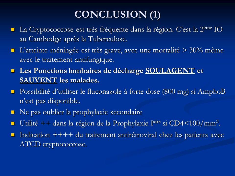 CONCLUSION (1) La Cryptococcose est très fréquente dans la région. Cest la 2 ème IO au Cambodge après la Tuberculose. La Cryptococcose est très fréque