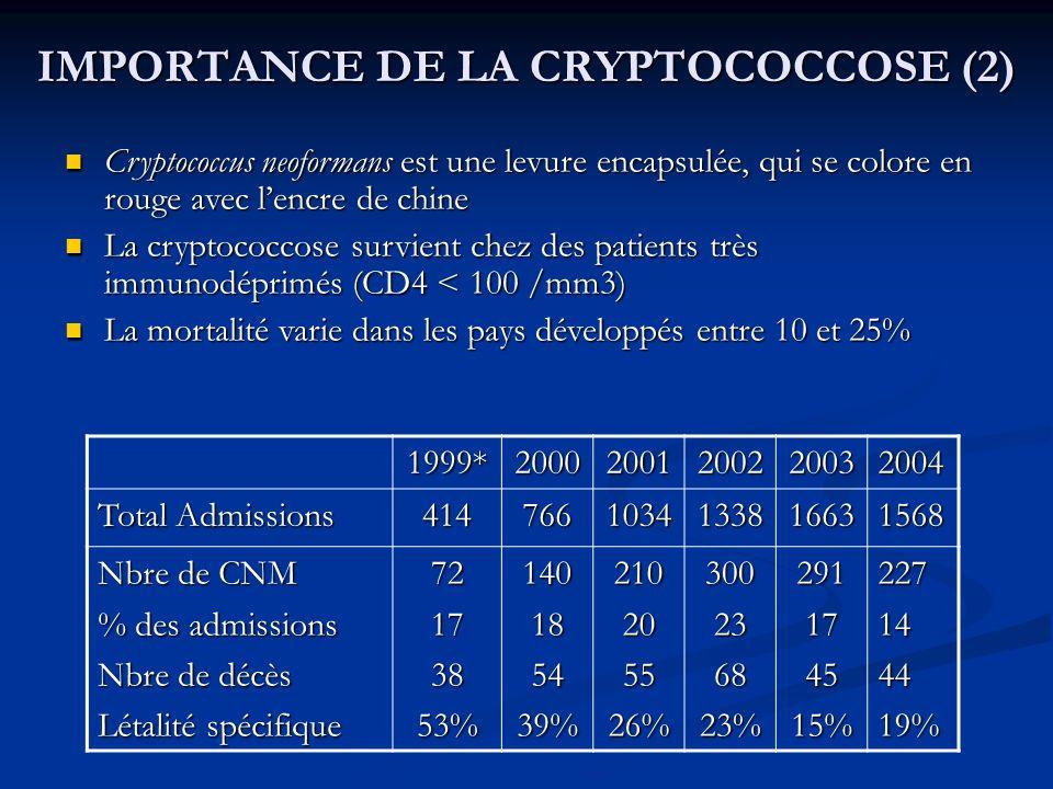 IMPORTANCE DE LA CRYPTOCOCCOSE (2) 1999*20002001200220032004 Total Admissions 4147661034133816631568 Nbre de CNM % des admissions Nbre de décès Létali