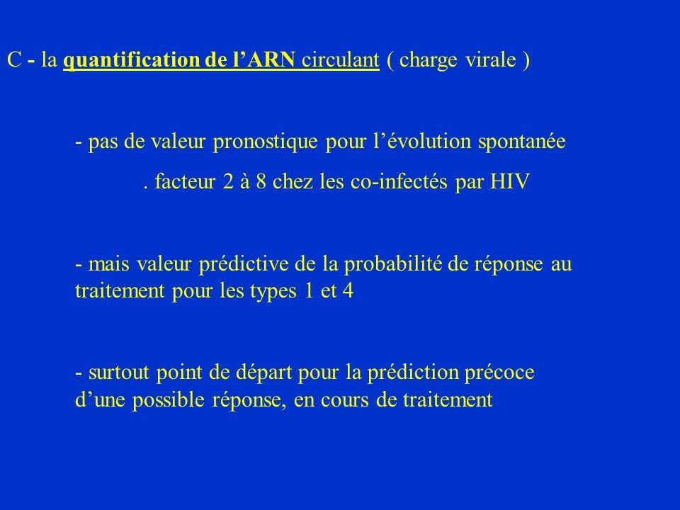 C - la quantification de lARN circulant ( charge virale ) - pas de valeur pronostique pour lévolution spontanée.