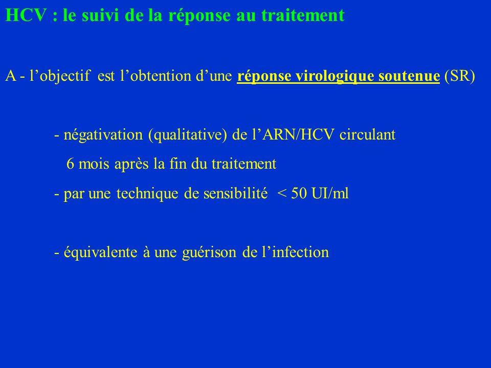 HCV : le suivi de la réponse au traitement A - lobjectif est lobtention dune réponse virologique soutenue (SR) - négativation (qualitative) de lARN/HCV circulant 6 mois après la fin du traitement - par une technique de sensibilité < 50 UI/ml - équivalente à une guérison de linfection