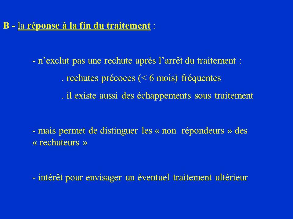 B - la réponse à la fin du traitement : - nexclut pas une rechute après larrêt du traitement :.