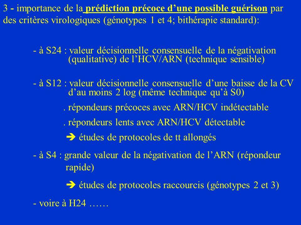 3 - importance de la prédiction précoce dune possible guérison par des critères virologiques (génotypes 1 et 4; bithérapie standard): - à S24 : valeur décisionnelle consensuelle de la négativation (qualitative) de lHCV/ARN (technique sensible) - à S12 : valeur décisionnelle consensuelle dune baisse de la CV dau moins 2 log (même technique quà S0).