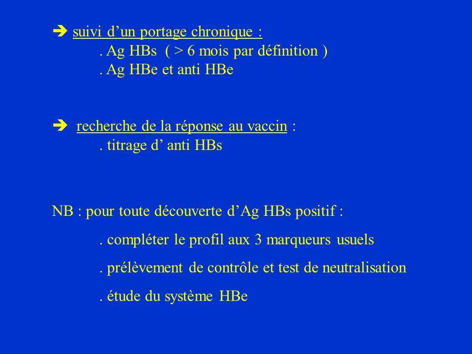suivi dun portage chronique :.Ag HBs ( > 6 mois par définition ).