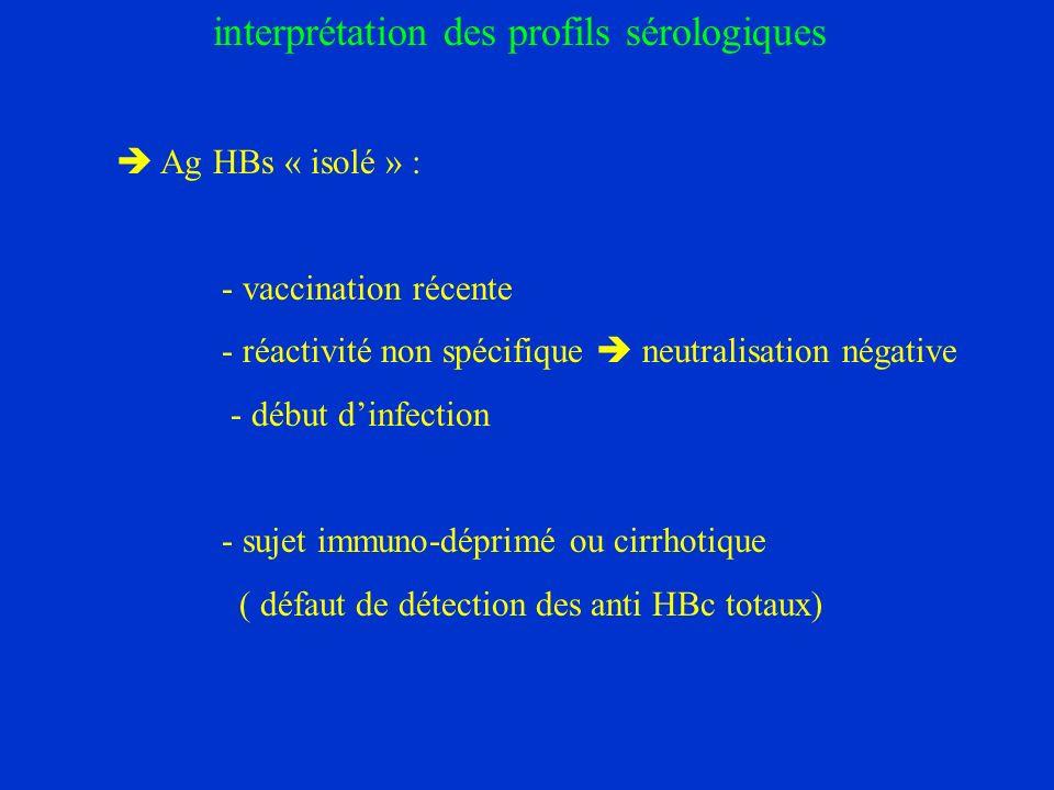 interprétation des profils sérologiques Ag HBs « isolé » : - vaccination récente - réactivité non spécifique neutralisation négative - début dinfection - sujet immuno-déprimé ou cirrhotique ( défaut de détection des anti HBc totaux)