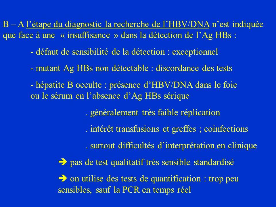 B – A létape du diagnostic la recherche de lHBV/DNA nest indiquée que face à une « insuffisance » dans la détection de lAg HBs : - défaut de sensibilité de la détection : exceptionnel - mutant Ag HBs non détectable : discordance des tests - hépatite B occulte : présence dHBV/DNA dans le foie ou le sérum en labsence dAg HBs sérique.
